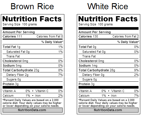 brown-and-white-rice-nutrition-facts-labels